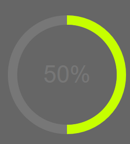 Circular Percentage Bar using CSS